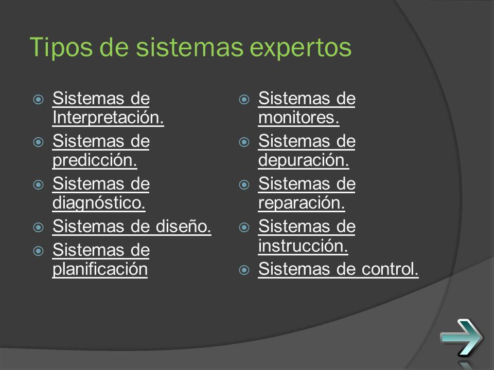 Tipos de sistemas expertos Sistemas de Interpretación.