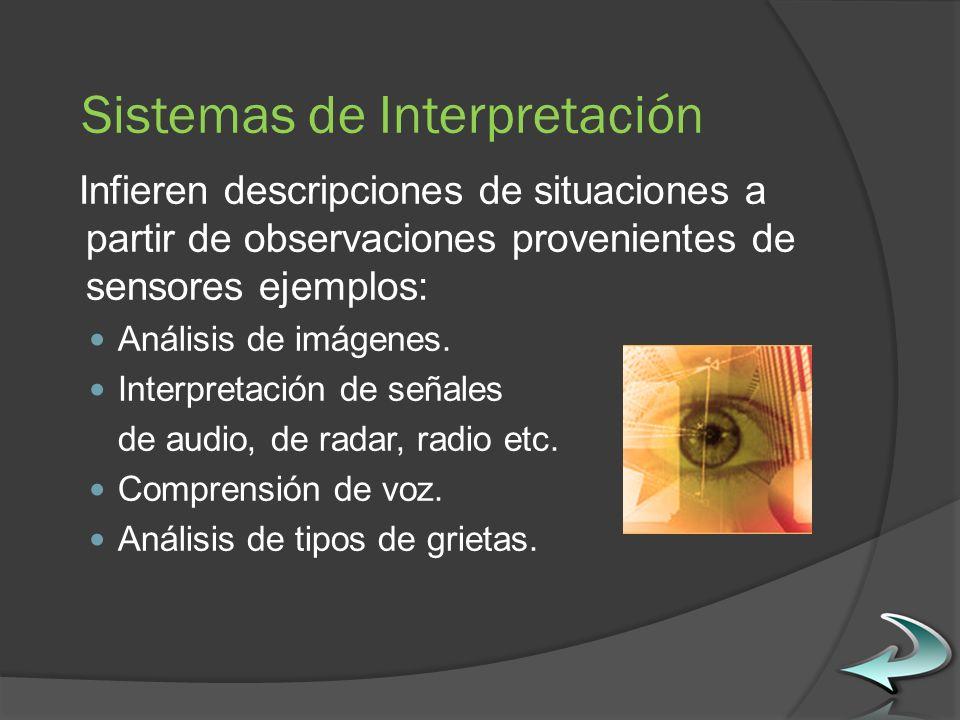 Sistemas de Interpretación Infieren descripciones de situaciones a partir de observaciones provenientes de sensores ejemplos: Análisis de imágenes.