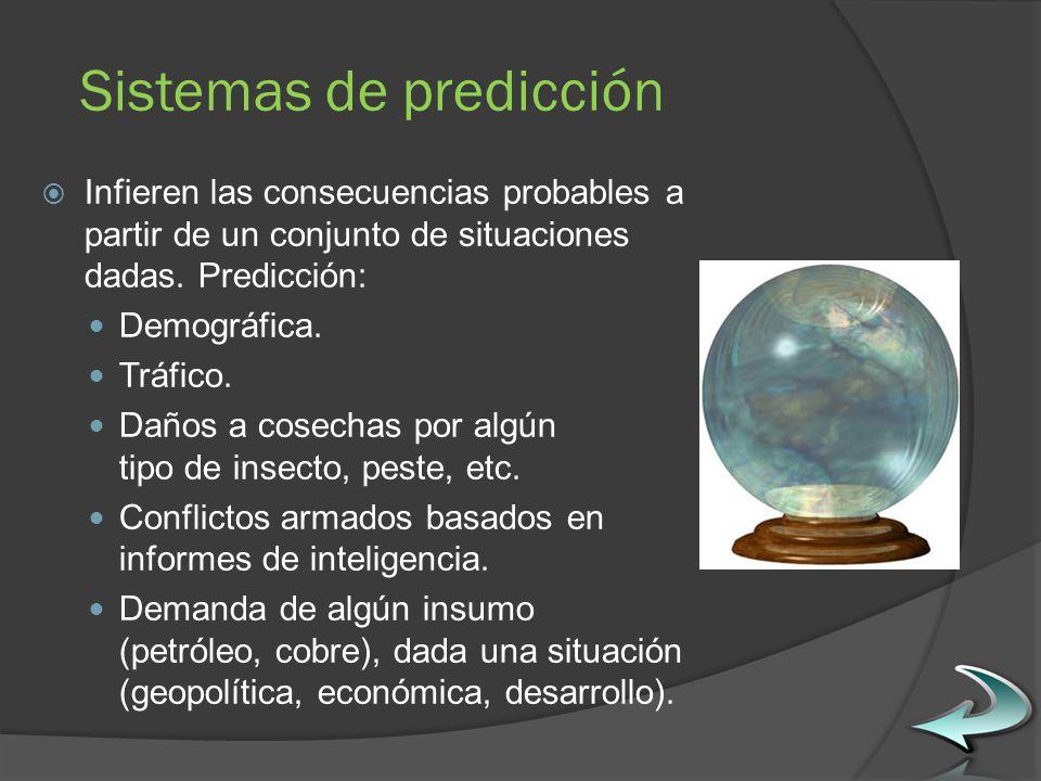 Sistemas de predicción Infieren las consecuencias probables a partir de un conjunto de situaciones dadas.
