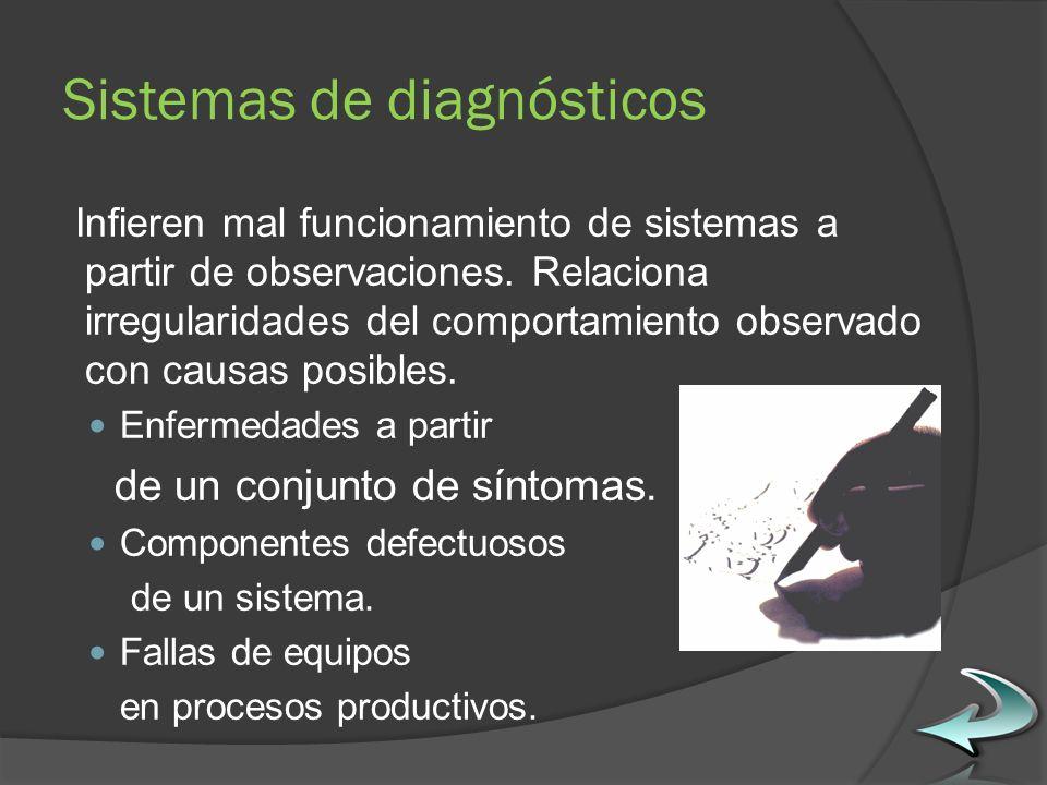 Sistemas de diagnósticos Infieren mal funcionamiento de sistemas a partir de observaciones.