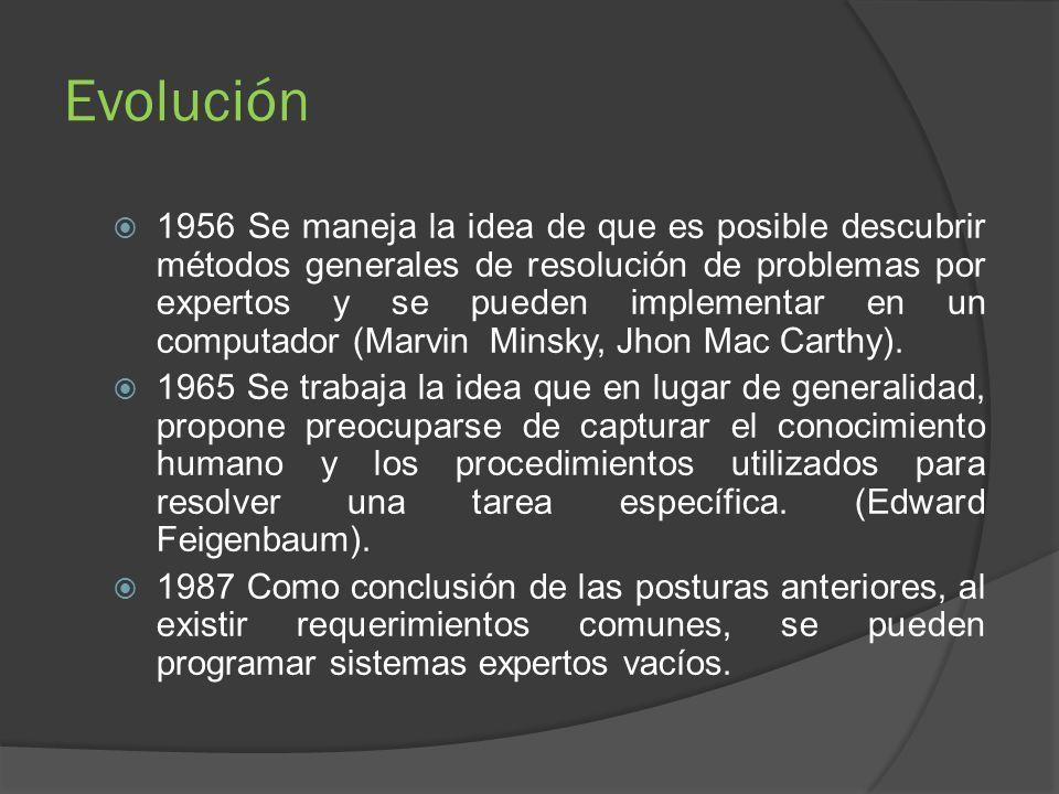 Evolución 1956 Se maneja la idea de que es posible descubrir métodos generales de resolución de problemas por expertos y se pueden implementar en un computador (Marvin Minsky, Jhon Mac Carthy).
