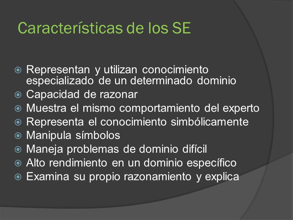 Subsistema de Adquisición Un buen componente de adquisición ayudará considerablemente la labor del Ingeniero del Conocimiento.