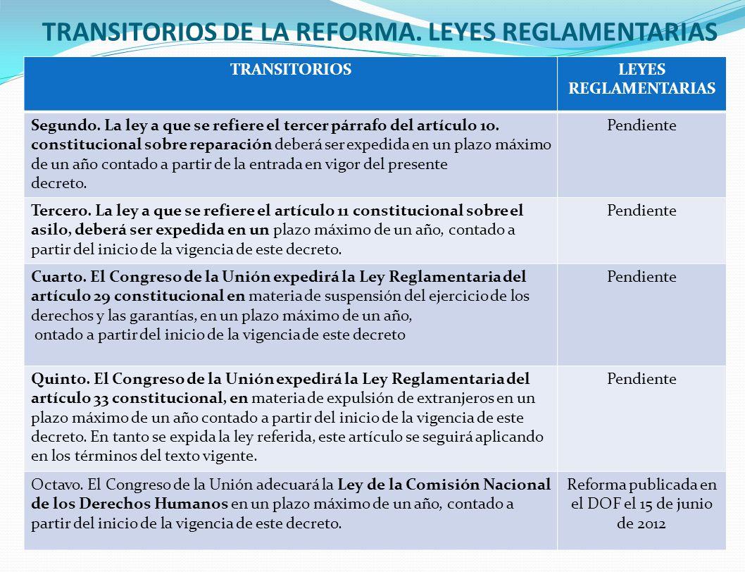 TRANSITORIOS DE LA REFORMA.LEYES REGLAMENTARIAS TRANSITORIOSLEYES REGLAMENTARIAS Segundo.