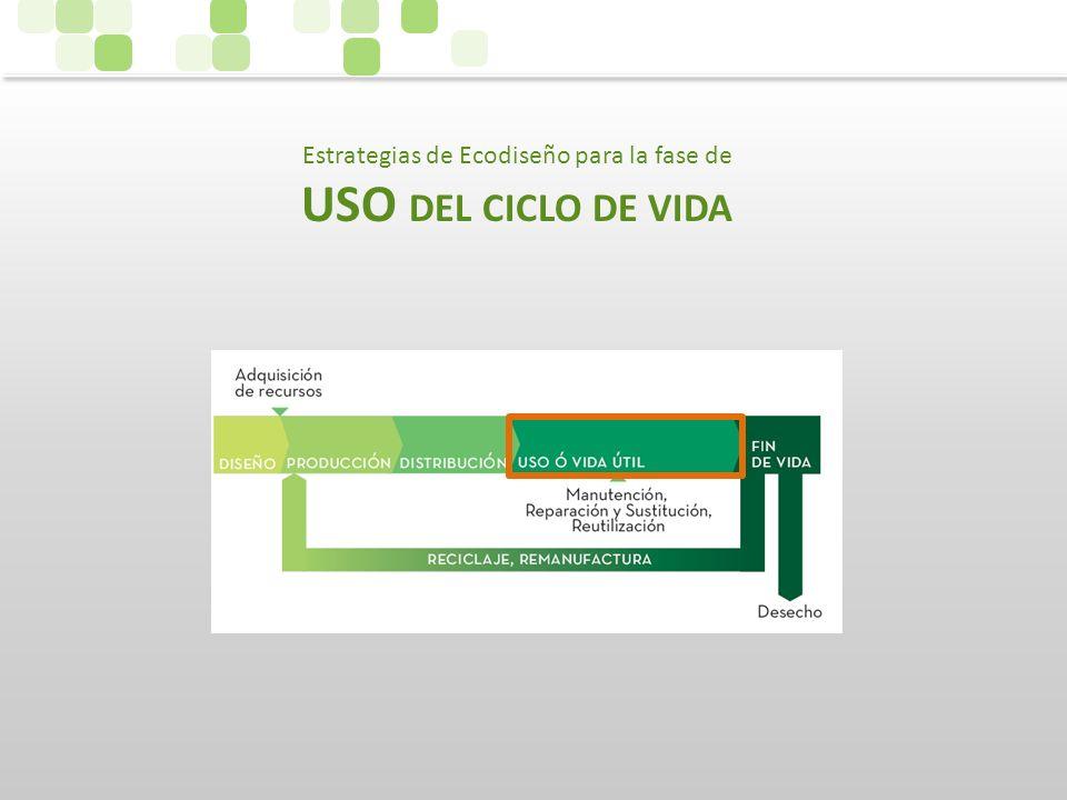 Estrategias de Ecodiseño para la fase de USO DEL CICLO DE VIDA