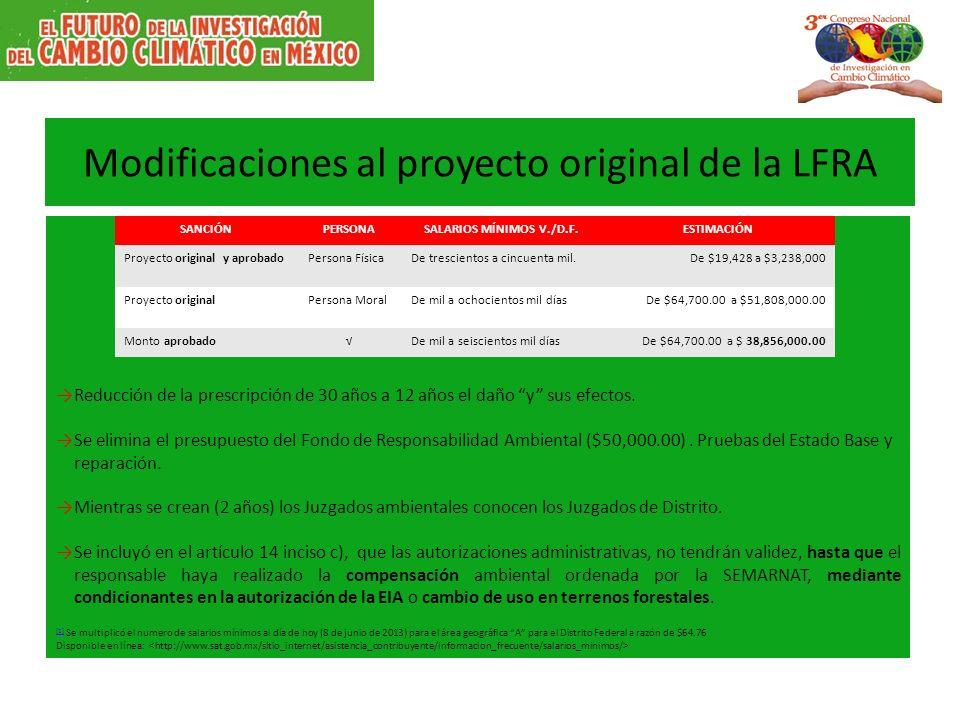Modificaciones al proyecto original de la LFRA [1] [1] Se multiplicó el numero de salarios mínimos al día de hoy (8 de junio de 2013) para el área geo
