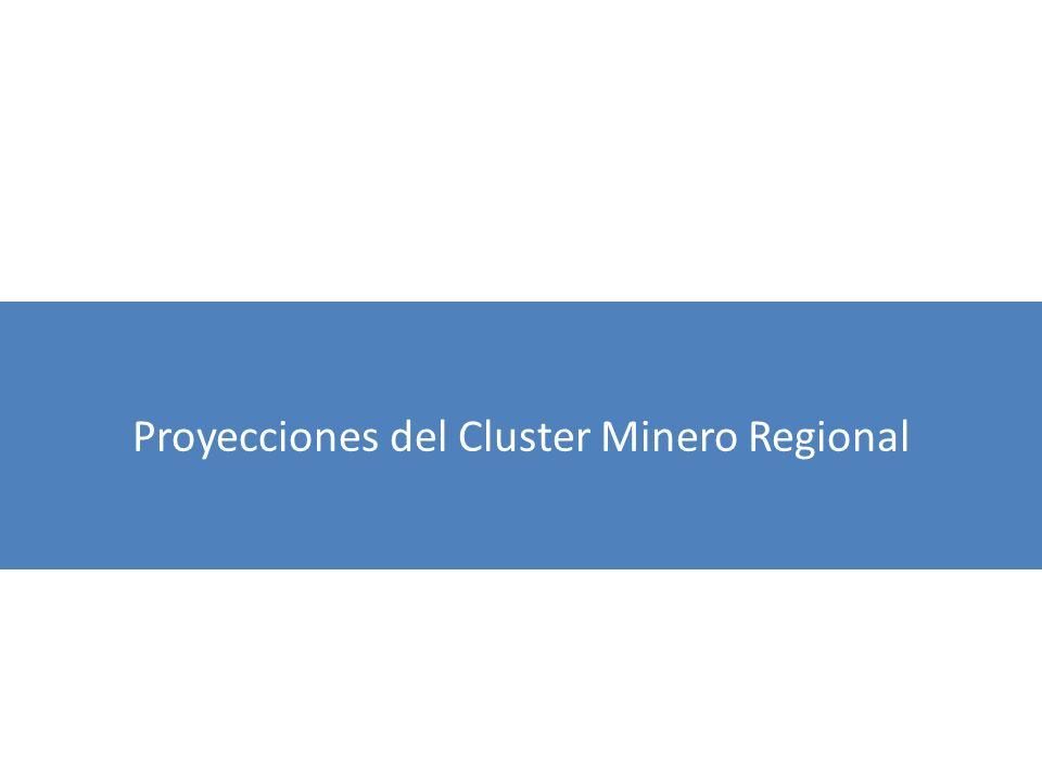 Proyecciones del Cluster Minero Regional