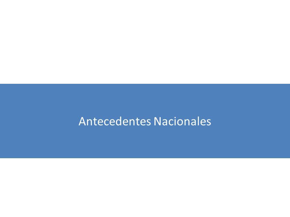 Interior – Desierto de Atacama Chile posee el 36% de las reservas conocidas de cobre a nivel mundial y las mayores reservas de yodo, molibdeno y nitratos La última encuesta Fraser de Canadá ubica a Chile en 1er lugar de países con mayor potencial minero por sus condiciones geológicas, legislación, certeza jurídica, y estructura tributaria.