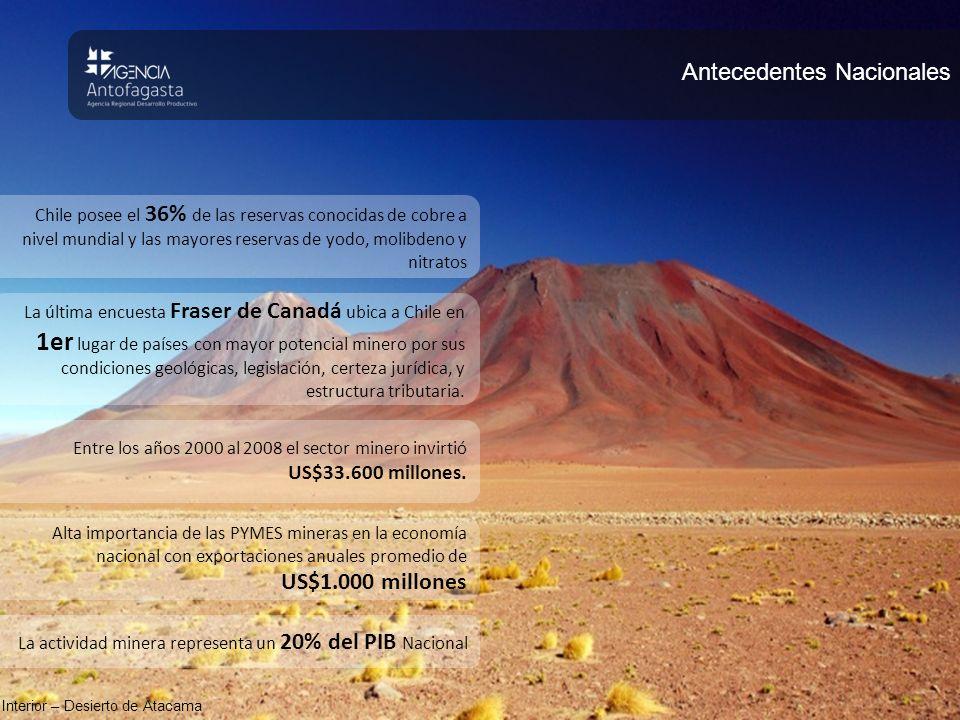 Interior – Desierto de Atacama Chile posee el 36% de las reservas conocidas de cobre a nivel mundial y las mayores reservas de yodo, molibdeno y nitra