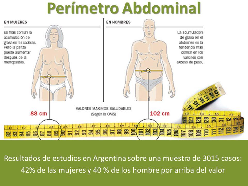 Perímetro Abdominal Resultados de estudios en Argentina sobre una muestra de 3015 casos: 42% de las mujeres y 40 % de los hombre por arriba del valor