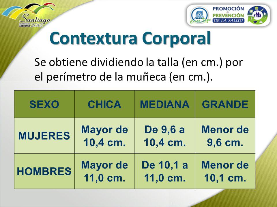 Contextura Corporal Se obtiene dividiendo la talla (en cm.) por el perímetro de la muñeca (en cm.). SEXOCHICAMEDIANAGRANDE MUJERES Mayor de 10,4 cm. D