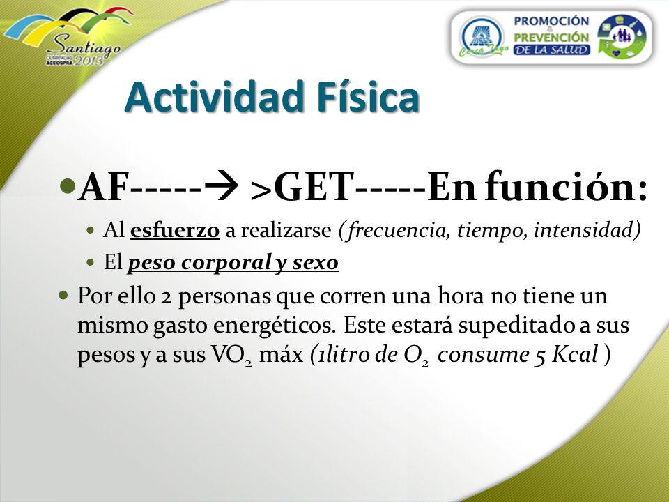 Actividad Física AF----- >GET-----En función: Al esfuerzo a realizarse (frecuencia, tiempo, intensidad) El peso corporal y sexo Por ello 2 personas qu