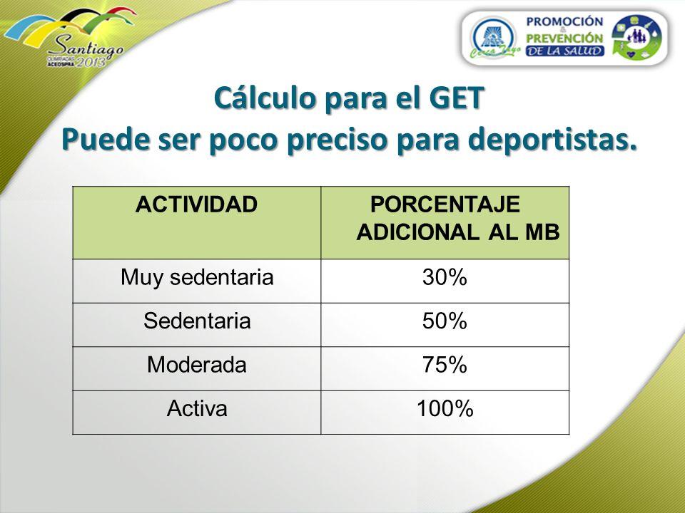Cálculo para el GET Puede ser poco preciso para deportistas. ACTIVIDADPORCENTAJE ADICIONAL AL MB Muy sedentaria30% Sedentaria50% Moderada75% Activa100