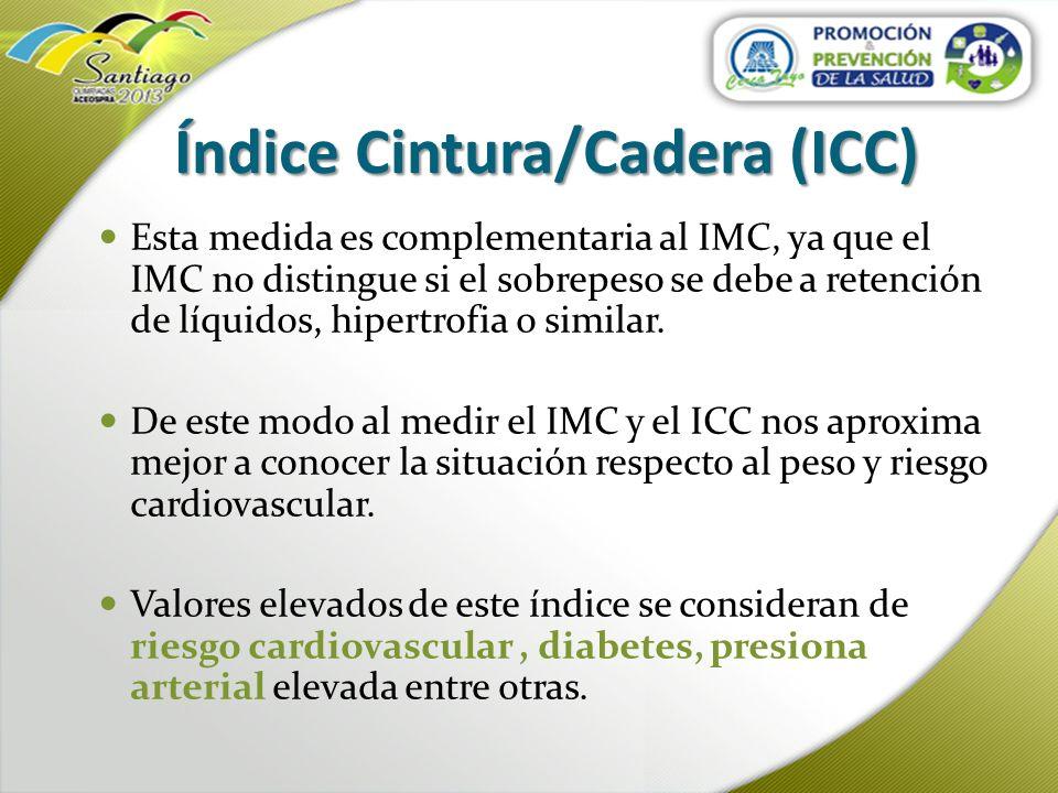 Índice Cintura/Cadera (ICC) Índice Cintura/Cadera (ICC) Esta medida es complementaria al IMC, ya que el IMC no distingue si el sobrepeso se debe a ret