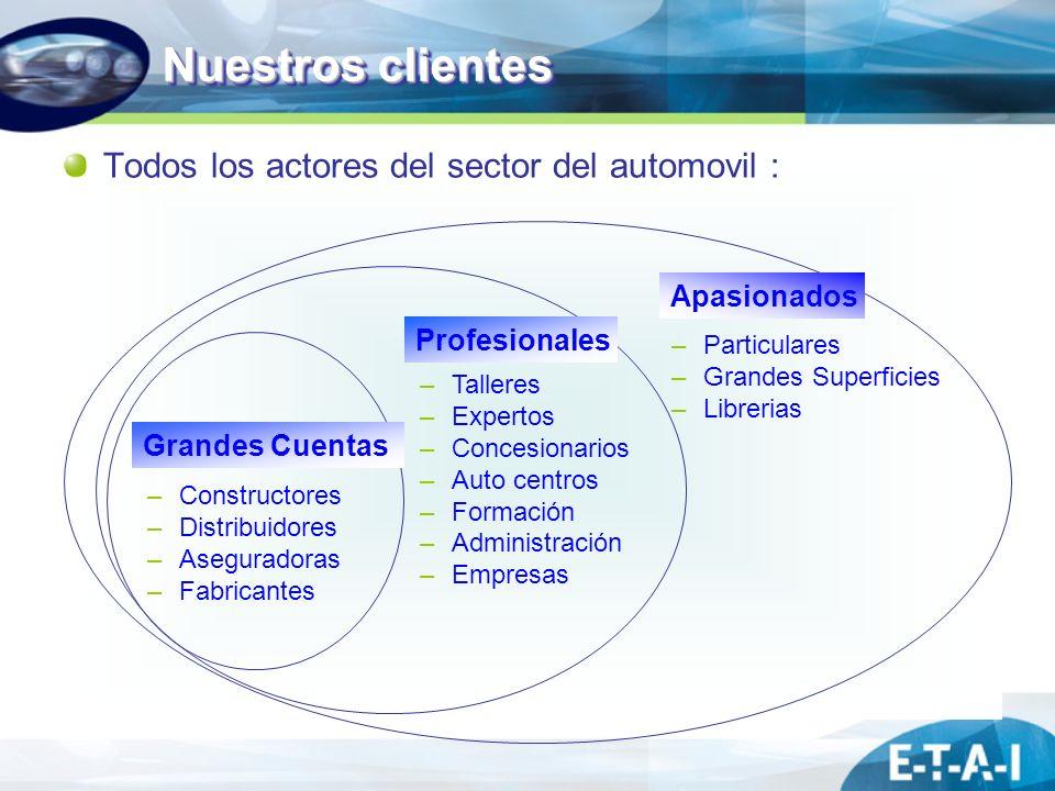 Nuestros clientes Todos los actores del sector del automovil : –Particulares –Grandes Superficies –Librerias –Talleres –Expertos –Concesionarios –Auto