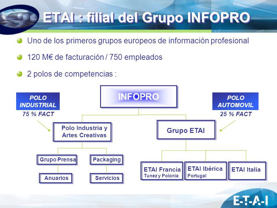 ETAI : filial del Grupo INFOPRO Polo Industria y Artes Creativas INFOPRO Grupo ETAI ETAI Francia Tunez y Polonia Uno de los primeros grupos europeos d