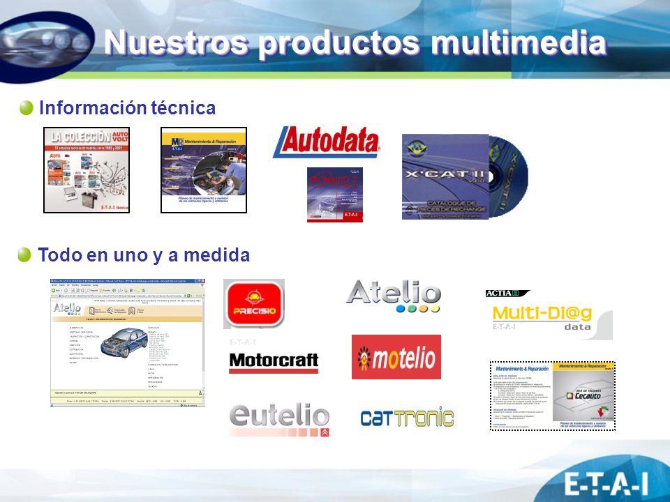 Nuestros productos multimedia Información técnica Todo en uno y a medida