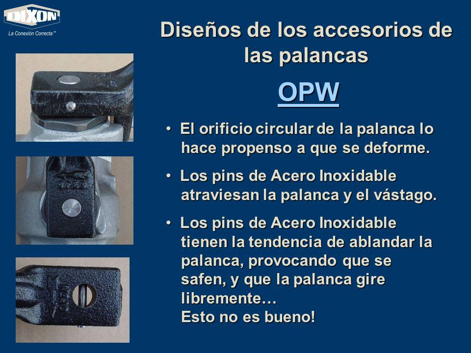 Diseños de los accesorios de las palancas OPW El orificio circular de la palanca lo hace propenso a que se deforme. El orificio circular de la palanca