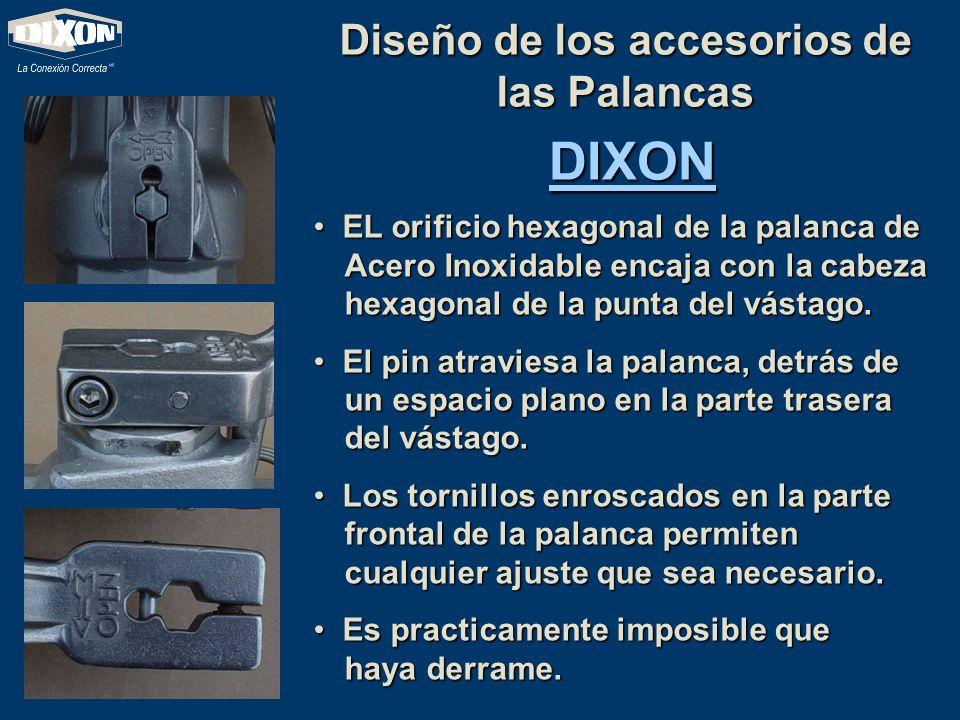 Diseño de los accesorios de las Palancas DIXON EL orificio hexagonal de la palanca de Acero Inoxidable encaja con la cabeza hexagonal de la punta del