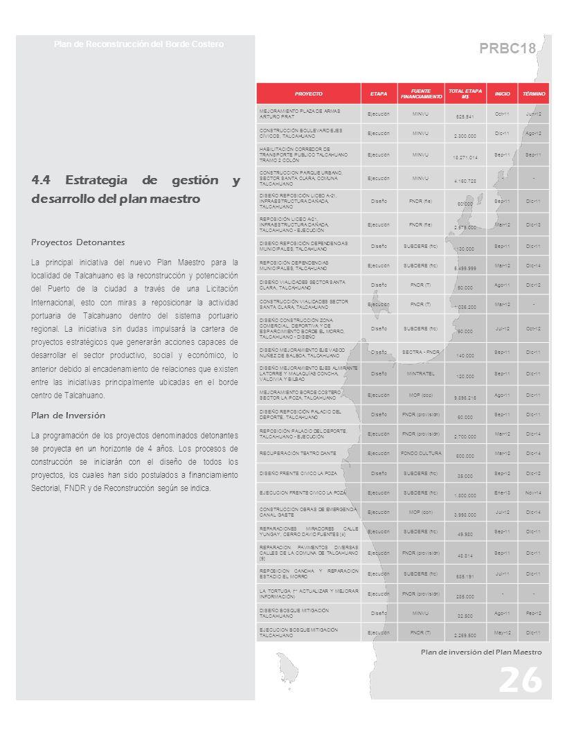 PRBC18 Plan de Reconstrucción del Borde Costero 4.4 Estrategia de gestión y desarrollo del plan maestro Proyectos Detonantes La principal iniciativa del nuevo Plan Maestro para la localidad de Talcahuano es la reconstrucción y potenciación del Puerto de la ciudad a través de una Licitación Internacional, esto con miras a reposicionar la actividad portuaria de Talcahuano dentro del sistema portuario regional.