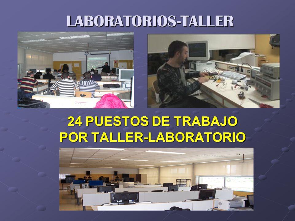 LABORATORIOS-TALLER LABORATORIOS-TALLER 24 PUESTOS DE TRABAJO POR TALLER-LABORATORIO