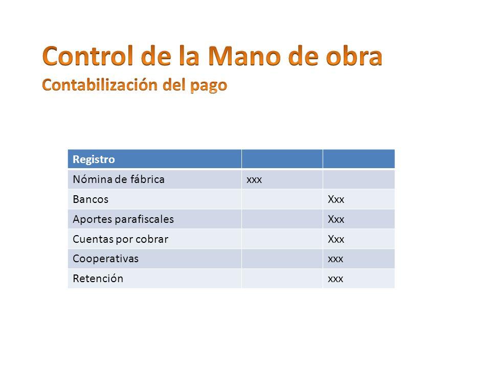 Registro Nómina de fábricaxxx BancosXxx Aportes parafiscalesXxx Cuentas por cobrarXxx Cooperativasxxx Retenciónxxx