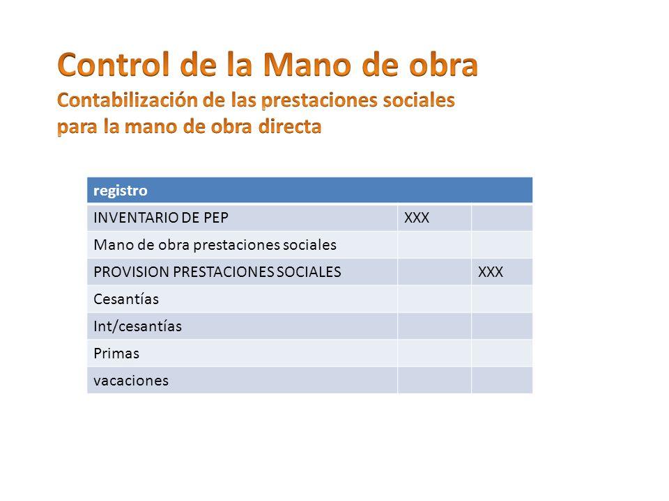 registro INVENTARIO DE PEPXXX Mano de obra prestaciones sociales PROVISION PRESTACIONES SOCIALESXXX Cesantías Int/cesantías Primas vacaciones