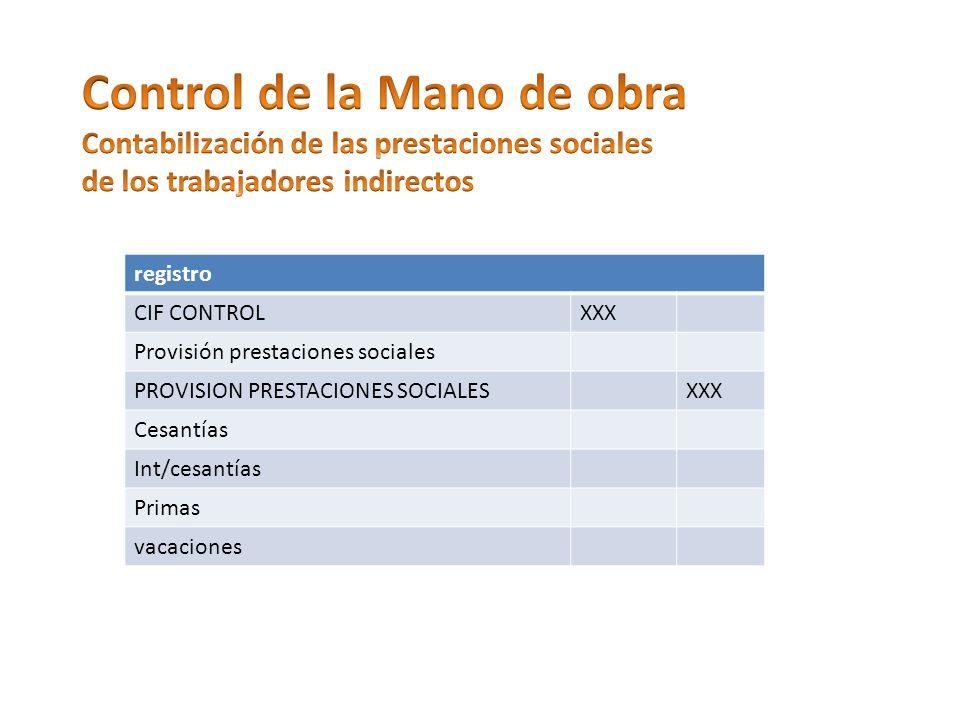registro CIF CONTROLXXX Provisión prestaciones sociales PROVISION PRESTACIONES SOCIALESXXX Cesantías Int/cesantías Primas vacaciones