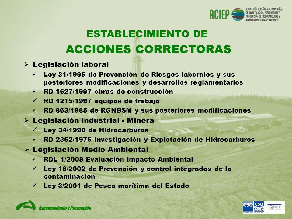 ESTABLECIMIENTO DE ACCIONES CORRECTORAS Legislación laboral Ley 31/1995 de Prevención de Riesgos laborales y sus posteriores modificaciones y desarrol