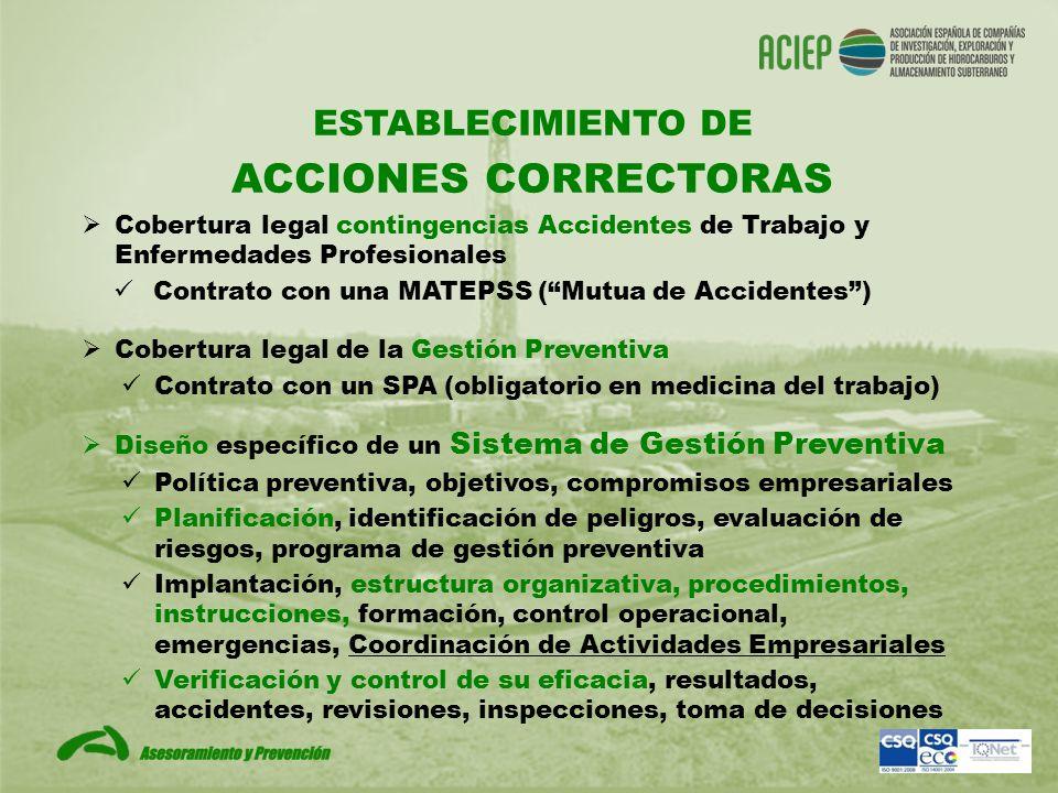 ESTABLECIMIENTO DE ACCIONES CORRECTORAS Diseño específico de un Sistema de Gestión Preventiva Política preventiva, objetivos, compromisos empresariale