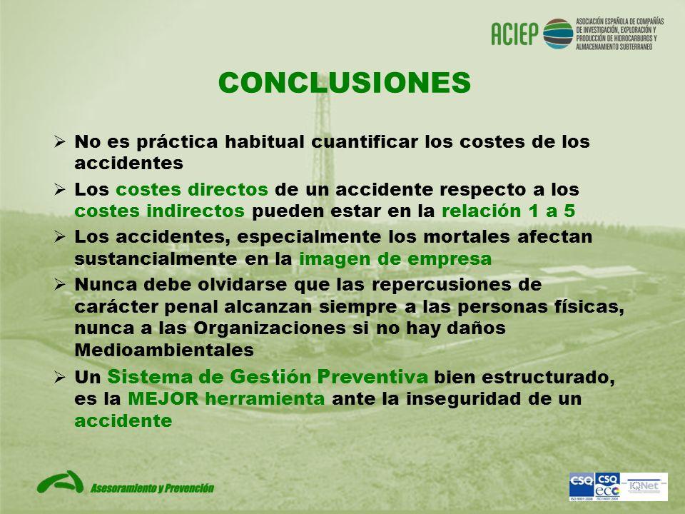 CONCLUSIONES No es práctica habitual cuantificar los costes de los accidentes Los costes directos de un accidente respecto a los costes indirectos pue