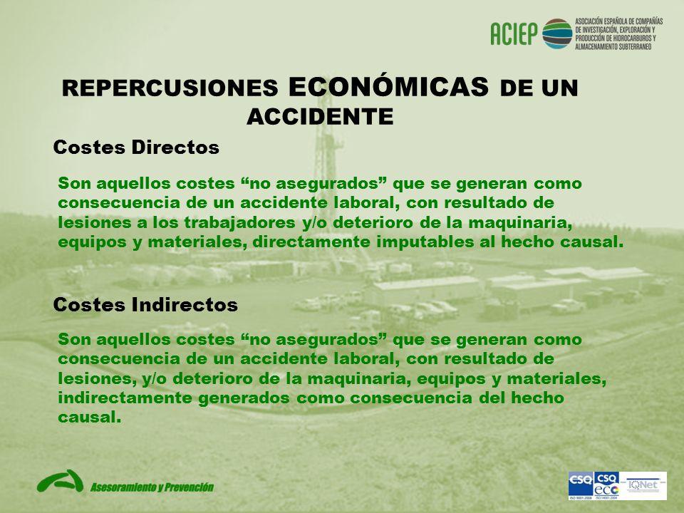 Costes Directos REPERCUSIONES ECONÓMICAS DE UN ACCIDENTE Costes Indirectos Son aquellos costes no asegurados que se generan como consecuencia de un ac
