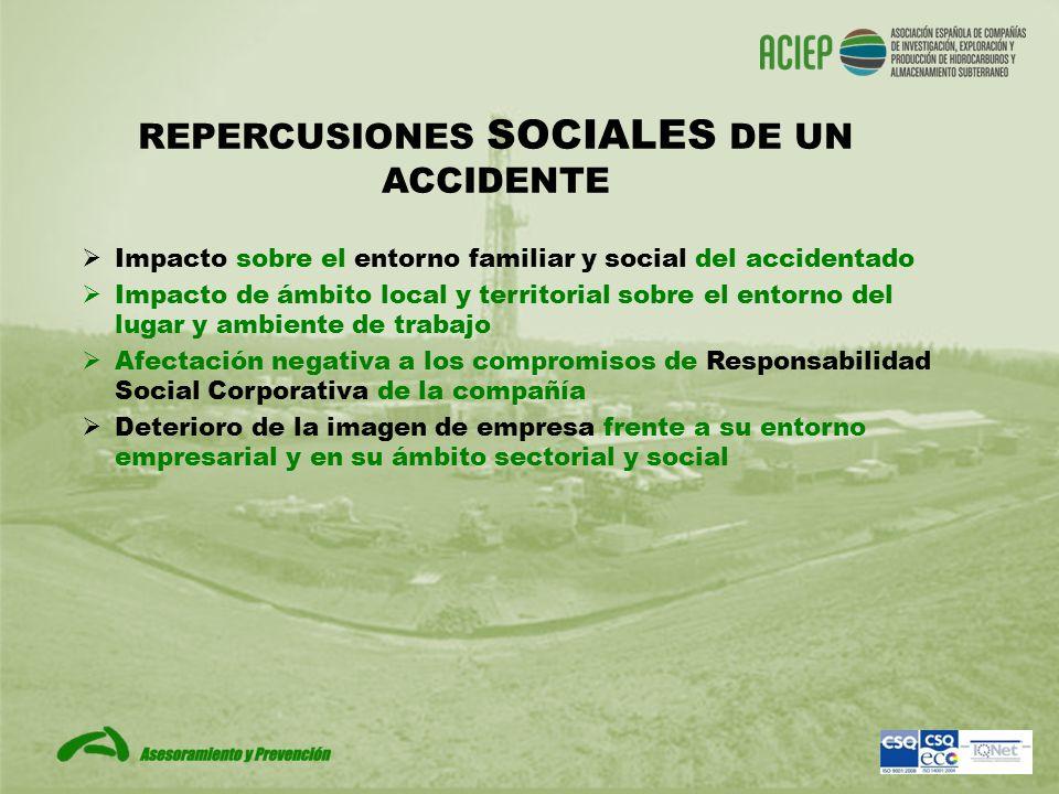 Impacto sobre el entorno familiar y social del accidentado Impacto de ámbito local y territorial sobre el entorno del lugar y ambiente de trabajo Afec