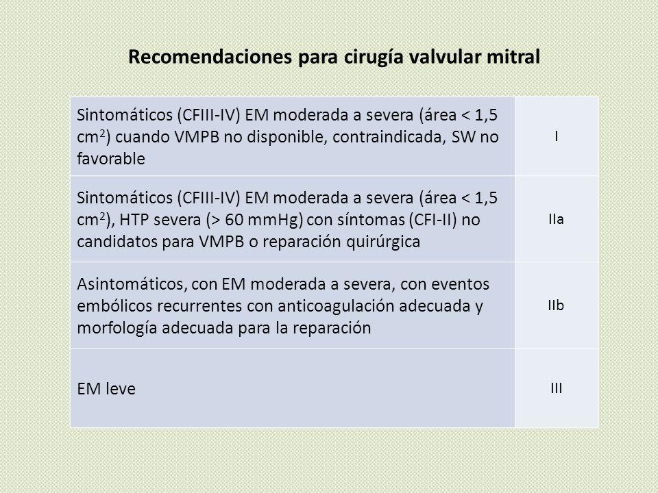 Recomendaciones para cirugía valvular mitral Sintomáticos (CFIII-IV) EM moderada a severa (área < 1,5 cm 2 ) cuando VMPB no disponible, contraindicada