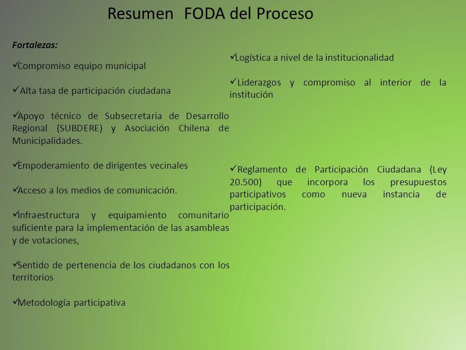 Resumen FODA del Proceso Fortalezas: Compromiso equipo municipal Alta tasa de participación ciudadana Apoyo técnico de Subsecretaria de Desarrollo Reg