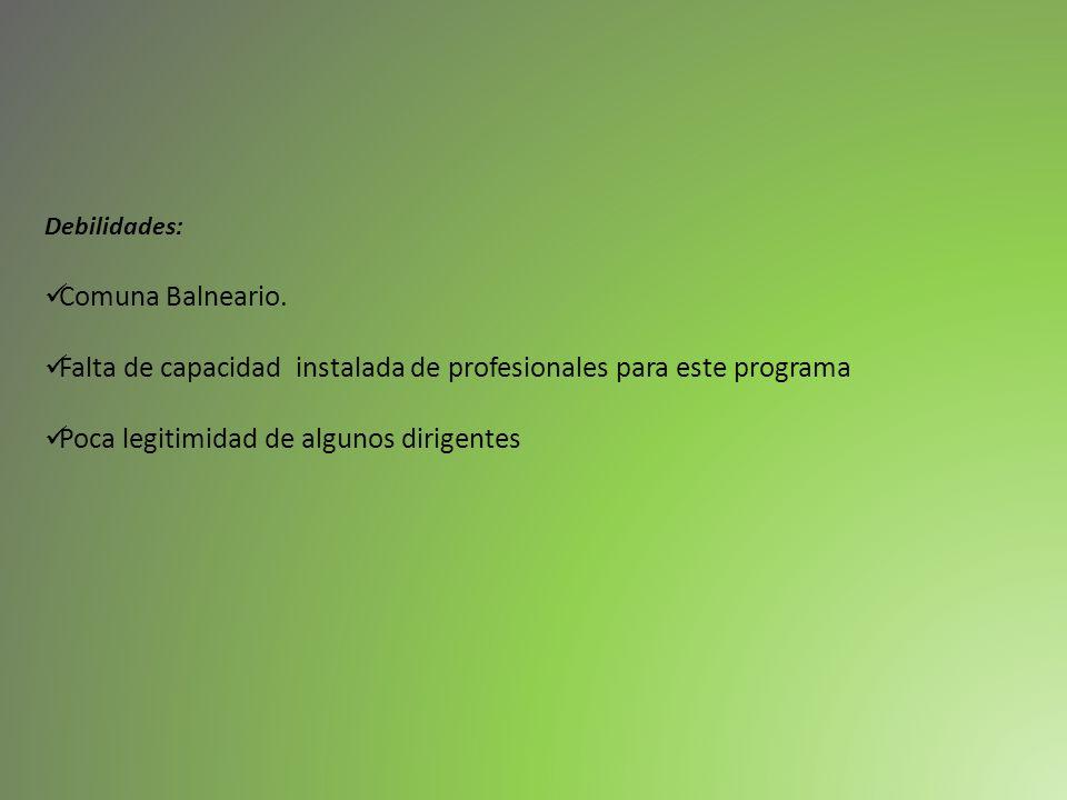 Debilidades: Comuna Balneario. Falta de capacidad instalada de profesionales para este programa Poca legitimidad de algunos dirigentes