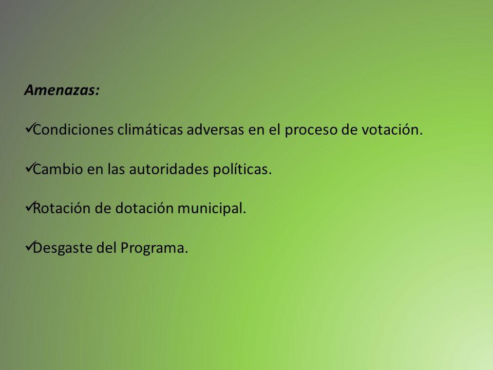 Amenazas: Condiciones climáticas adversas en el proceso de votación. Cambio en las autoridades políticas. Rotación de dotación municipal. Desgaste del