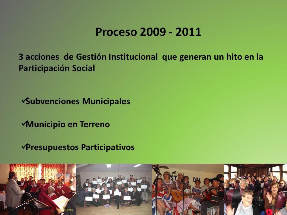 Proceso 2009 - 2011 Subvenciones Municipales Municipio en Terreno Presupuestos Participativos 3 acciones de Gestión Institucional que generan un hito