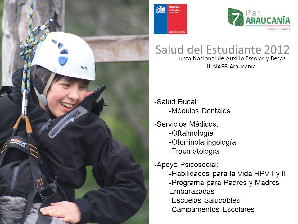 Junta Nacional de Auxilio Escolar y Becas JUNAEB Araucanía Salud del Estudiante 2012 -Salud Bucal: -Módulos Dentales -Servicios Médicos: -Oftalmología
