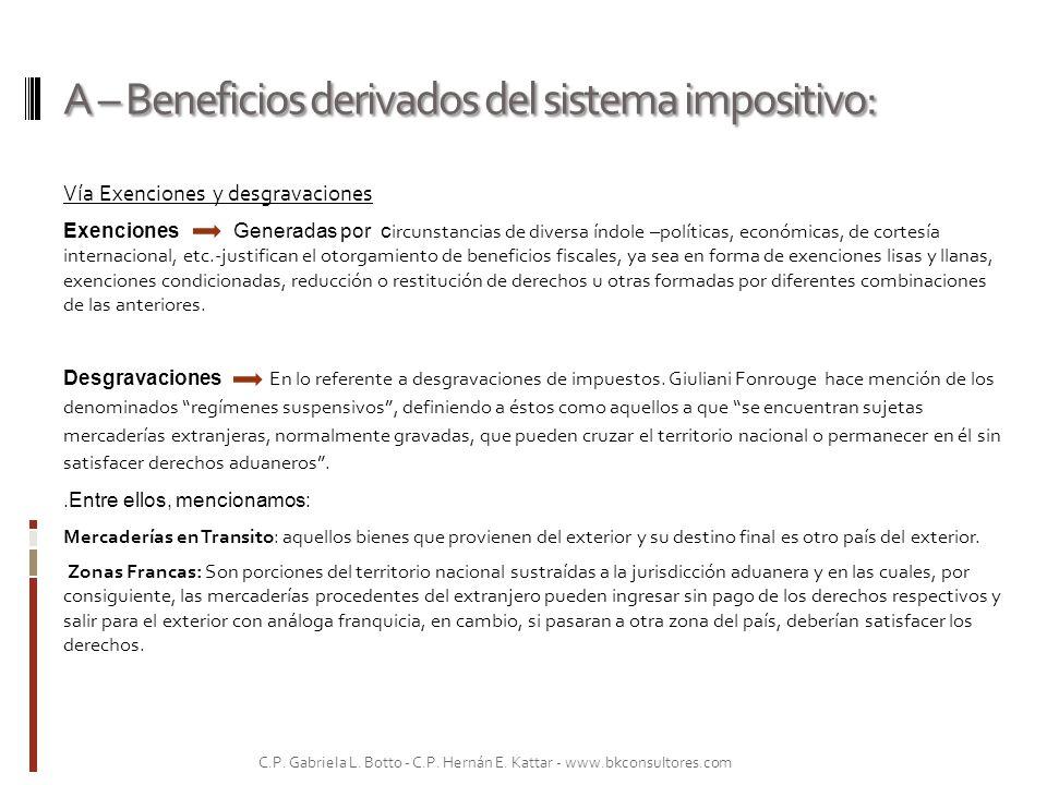 PRINCIPALES REGÍMENES DE PROMOCION E INCENTIVOS FISCALES 1.4.