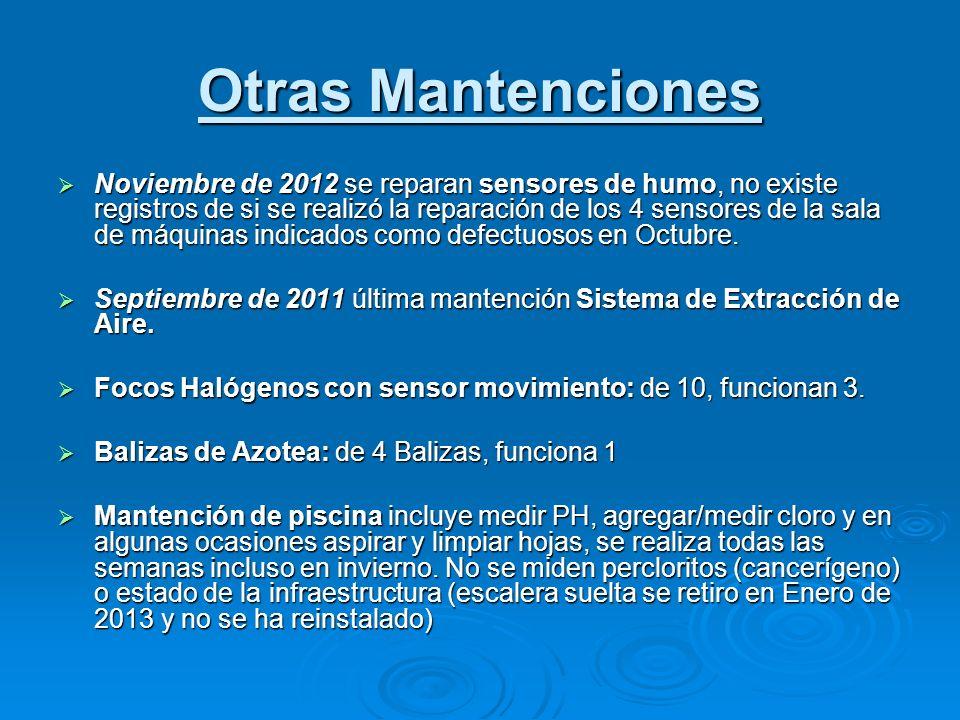 Otras Mantenciones Noviembre de 2012 se reparan sensores de humo, no existe registros de si se realizó la reparación de los 4 sensores de la sala de m