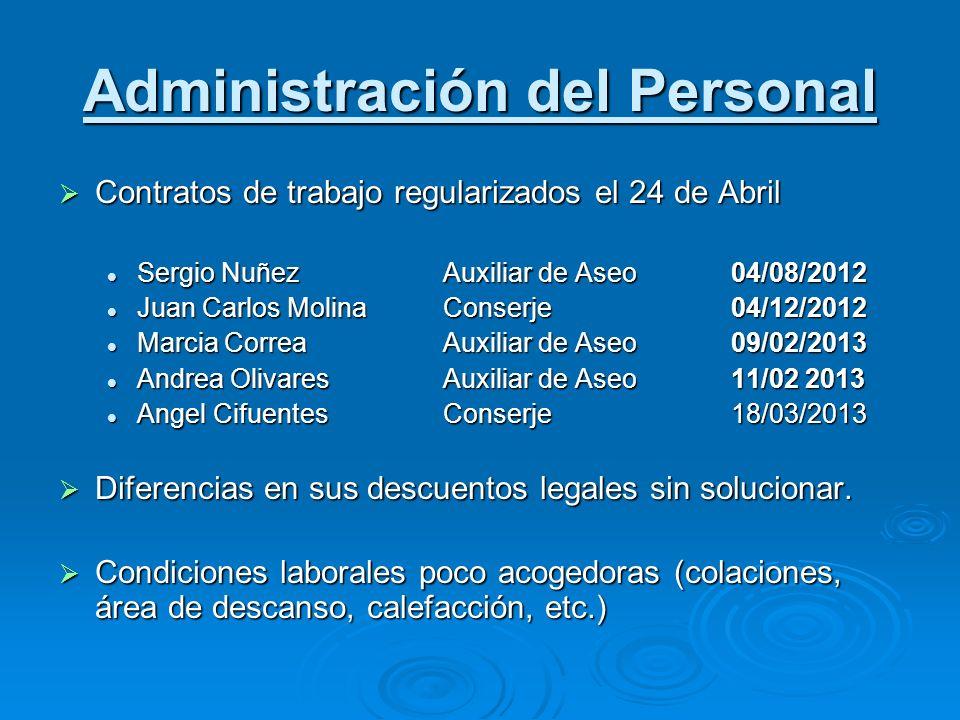 Administración del Personal Contratos de trabajo regularizados el 24 de Abril Contratos de trabajo regularizados el 24 de Abril Sergio Nuñez Auxiliar