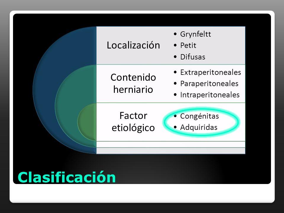 Clasificación Localización Contenido herniario Factor etiológico Grynfeltt Petit Difusas Extraperitoneales Paraperitoneales Intraperitoneales Congénit