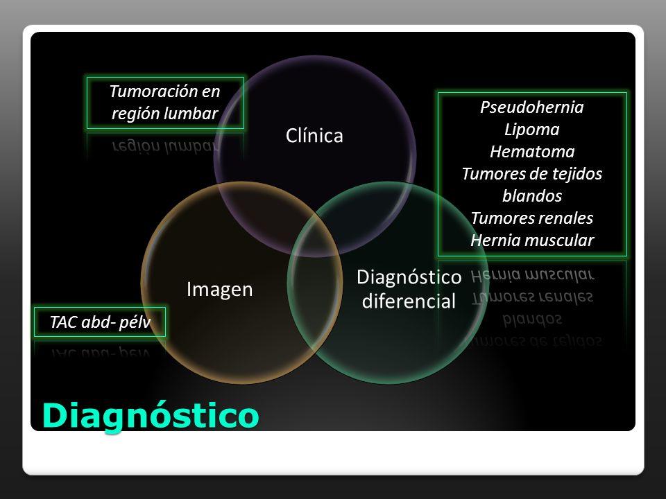 Diagnóstico Clínica Diagnóstico diferencial Imagen