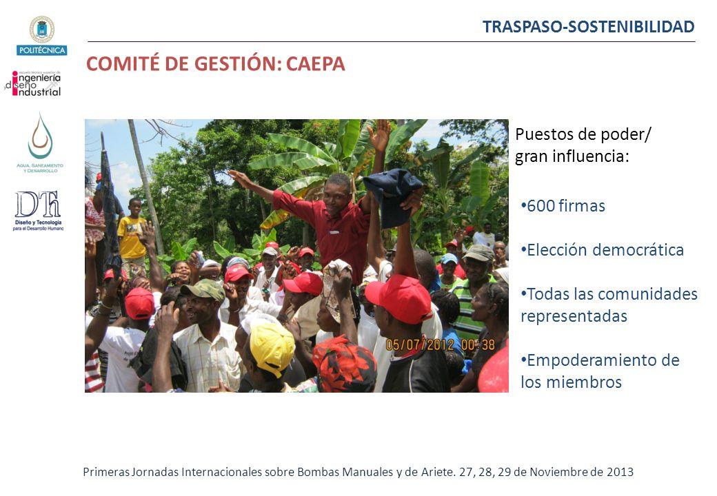 TRASPASO-SOSTENIBILIDAD Primeras Jornadas Internacionales sobre Bombas Manuales y de Ariete. 27, 28, 29 de Noviembre de 2013 Puestos de poder/ gran in