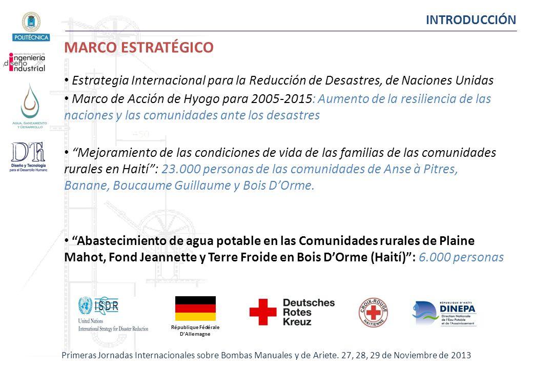 INTRODUCCIÓN MARCO ESTRATÉGICO Primeras Jornadas Internacionales sobre Bombas Manuales y de Ariete. 27, 28, 29 de Noviembre de 2013 Abastecimiento de