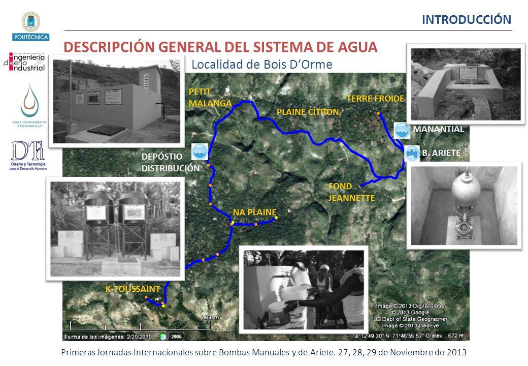 INTRODUCCIÓN DESCRIPCIÓN GENERAL DEL SISTEMA DE AGUA Primeras Jornadas Internacionales sobre Bombas Manuales y de Ariete. 27, 28, 29 de Noviembre de 2