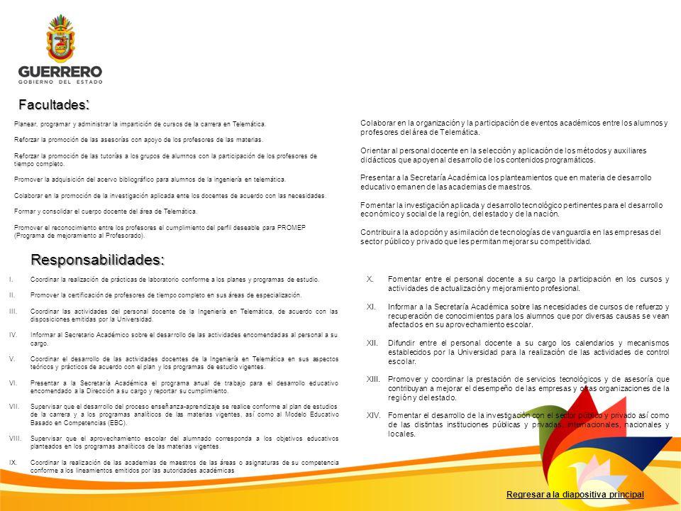 Facultades : Responsabilidades: Regresar a la diapositiva principal I.Coordinar la realización de prácticas de laboratorio conforme a los planes y pro