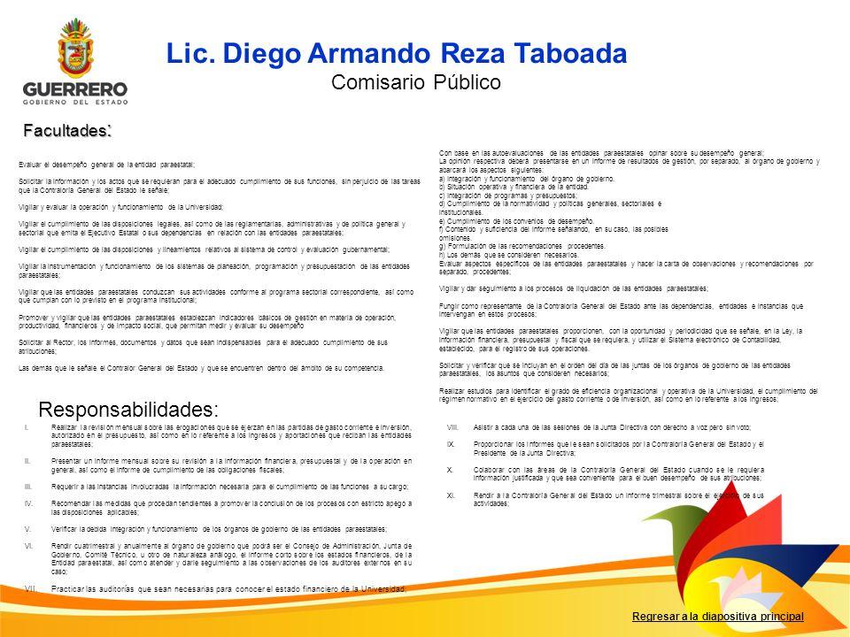 Facultades : Responsabilidades: Regresar a la diapositiva principal I.Realizar la revisión mensual sobre las erogaciones que se ejerzan en las partida