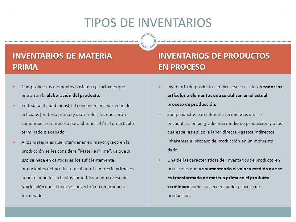INVENTARIOS DE MATERIA PRIMA INVENTARIOS DE PRODUCTOS EN PROCESO Comprende los elementos básicos o principales que entran en la elaboración del produc