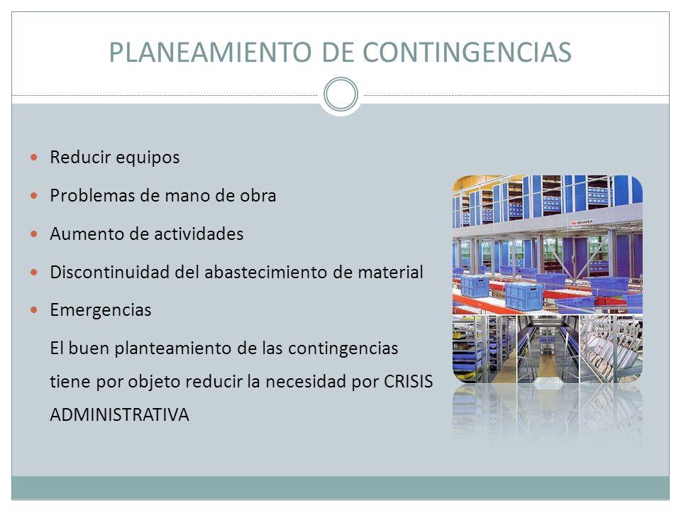 PLANEAMIENTO DE CONTINGENCIAS Reducir equipos Problemas de mano de obra Aumento de actividades Discontinuidad del abastecimiento de material Emergenci